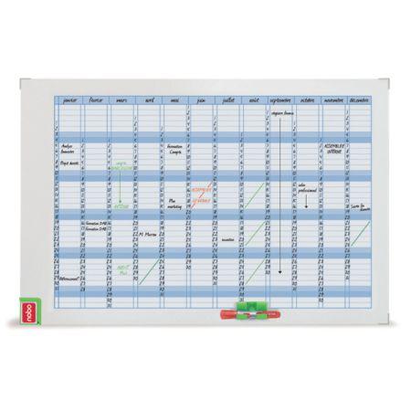 Plánovací tabule - týdenní